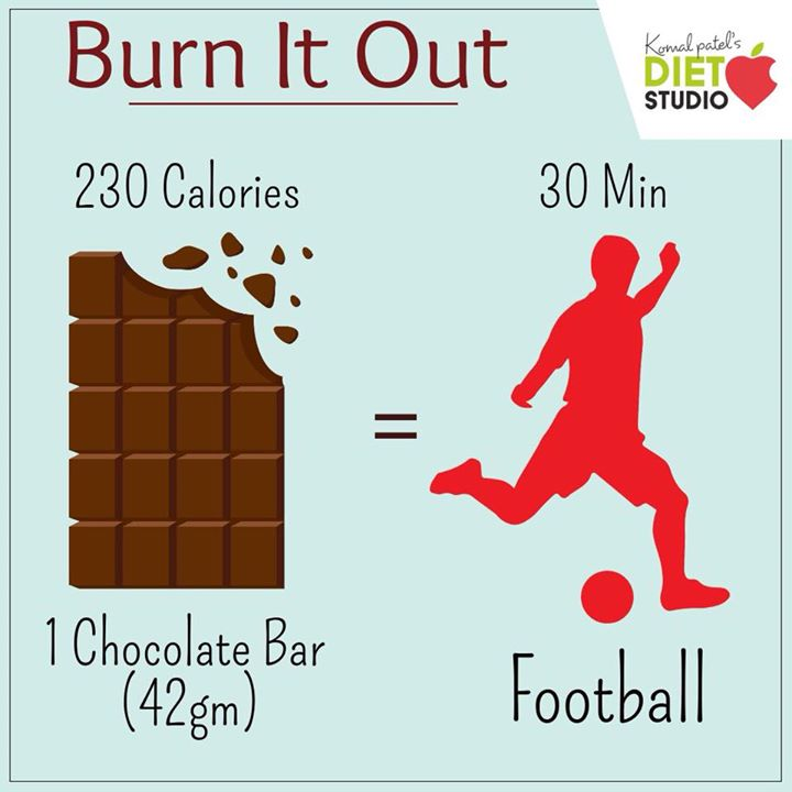 Burn it out We tend to eat chocolate without even giving it a thought. A chocolate is going to give u around 230-250  calories  Instead replace them with dried fruits or nuts  #burnout #calories  #unjunk #lettuce #pizza #burger #samosa #chocolates