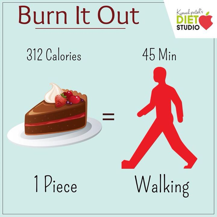 Burn it out We tend to eat a piece of cake without even giving it a thought. A chocolate is going to give u around 300- 350 calories  Instead replace them with datesball or nuts bar.  #burnout #calories  #unjunk #lettuce #pizza #burger #samosa #chocolates #cake