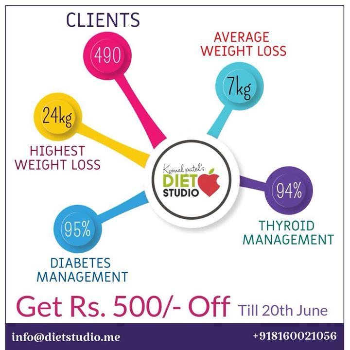 A glimpse of diet studio for last one year. #dietstudio #weightloss #fatloss #diet  #dietitian