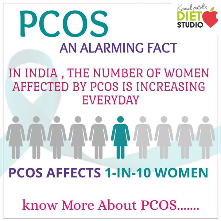 Polycystic Ovarian Syndrome commonly known as PCOS, is a disorder in women. Many women have PCOS but don't know it. up to 70 percent of women with PCOS is not been diagnosed. To know more about this disorder stay connected we would be sharing symptoms, tips and exercise to cope up with PCOS. #pcos #syndrome #disorder #womenhealth #symtoms #diagnosis #tips