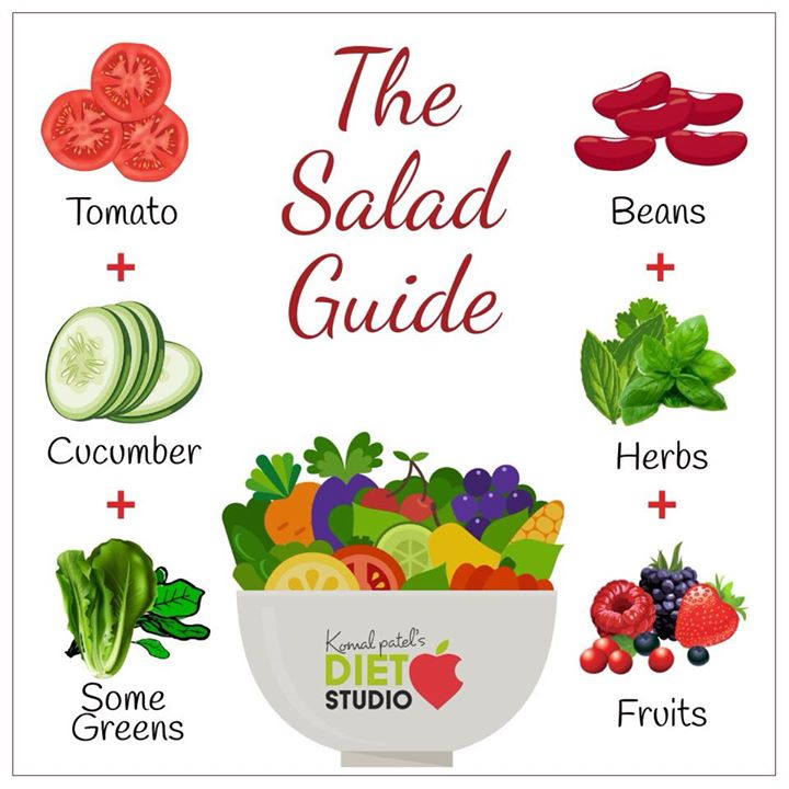 Let's make it simple. Easy, quick salad guide for healthy and delicious salad. #salad #saladguide #healthyeating #greens #protein #herbs #veggies
