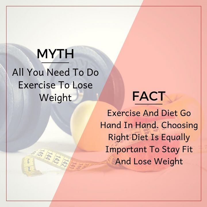 Exercise and diet go hand in hand. Choosing right diet is as important as working out. #muth #fact #exercise #workout #diet