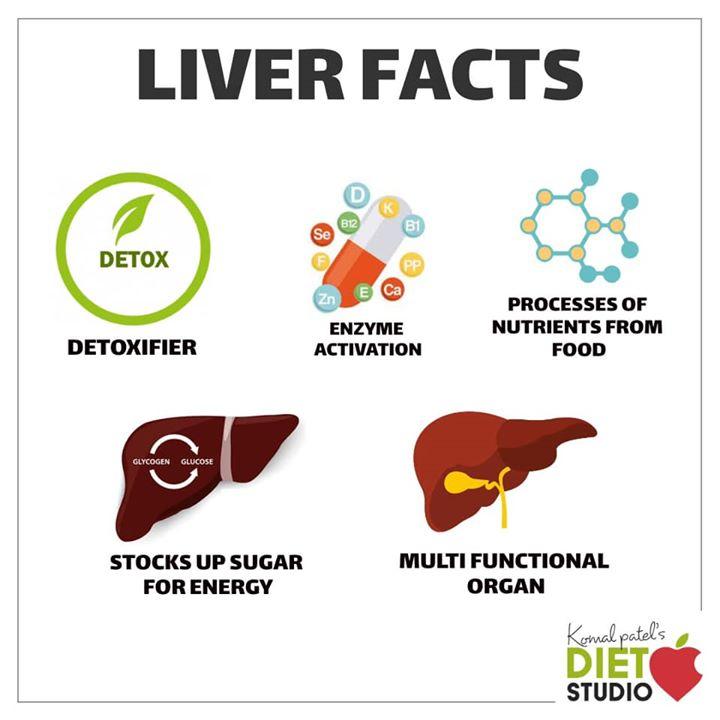 Komal Patel,  Knowyourbody, liver, function, organs, body, healthybody