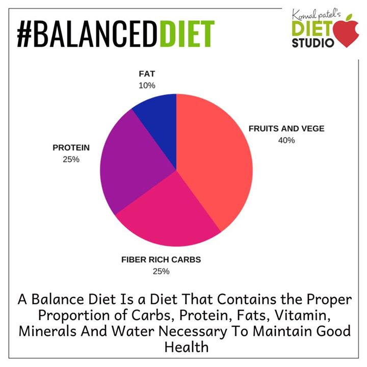 #balanceddiet  A balance diet is a diet that contains the proper proportion of carbs, protein, fats, vitamin, minerals  and water necessary to maintain good health.   #carbs #protein #fats