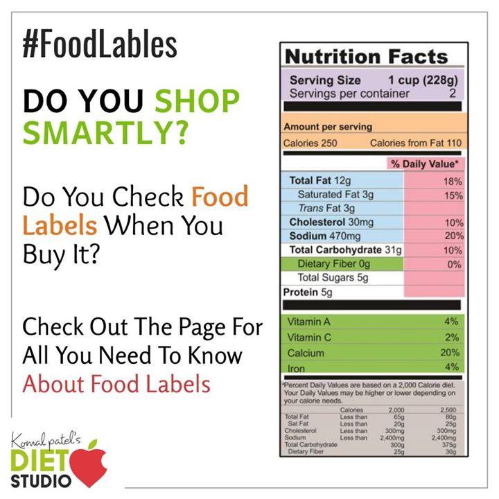Komal Patel,  foodlabels, nutrition, nutritionlabels, nutritionfacts, labels