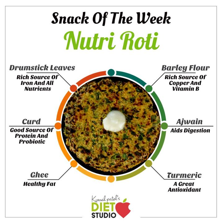 Check out for the nutritional facts of the Nutri roti  We are all familiar with the drumstick plant and its fruits used in cooking. But the drumstick leaves which are not very popular as market vegetable is in fact a power-house of nutrients.  Lots of recipes can be prepared using drumstick leaves, flowers, fruits. It is highly medicinal and used in herbal medicines as well.   #drumstick #drumstickleaves #nutriroti #roti