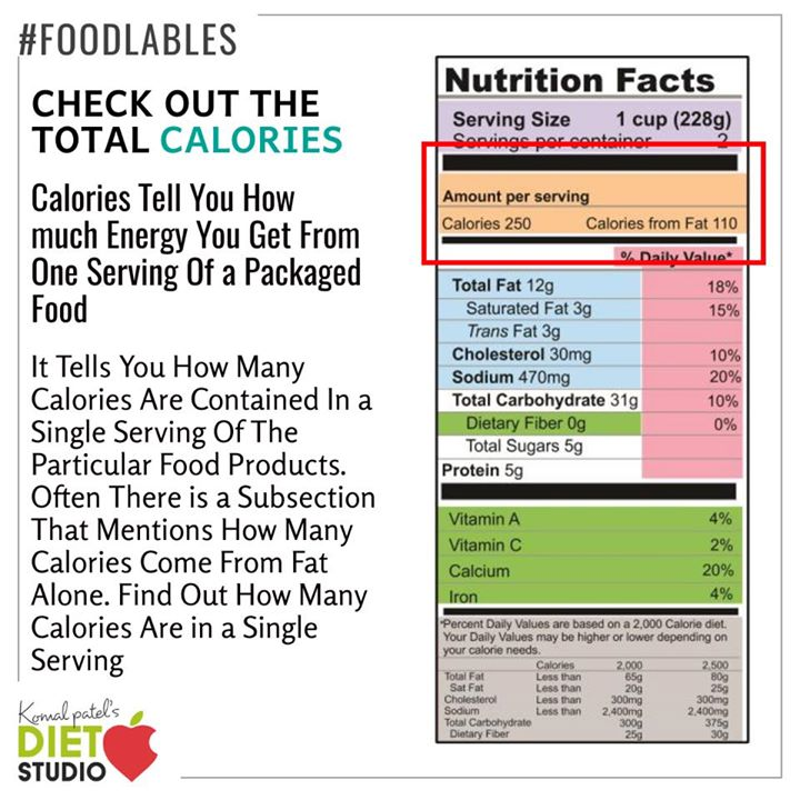 Komal Patel,  foodlabels, nutrition, nutritionlabels, nutritionfacts, labels