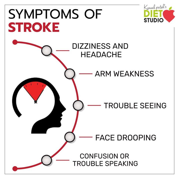 Sometimes a stroke happens gradually, but you're likely to have one or more sudden symptoms like these #symptoms #stroke #health #healthbody #weakness #dizziness #headache