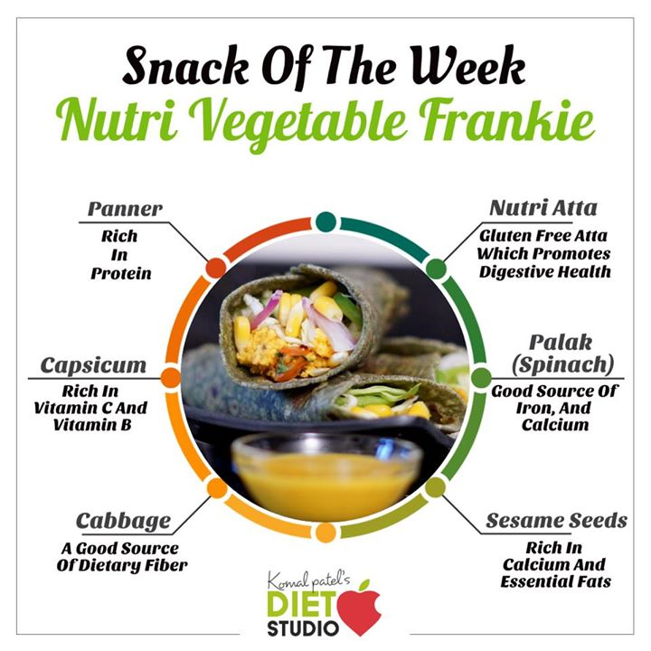 Frankie is a popular Indian version of the wraps and rolls filled with different vegetables, and fillers. Nutri Vegetable frankie is filled with vegetables for its fiber and micronutrients, Paneer for its protein and the atta used is multigrain atta which is gluten free and made with different grains to improve the nutrient of a dish.  #frankie #vegetablefrankie #wrap #roll #paneerfrankie #recipe #youtuberecipe #healthyrecipes
