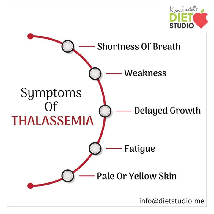 The symptoms of thalassemia vary depending on the type of thalassemia.  #thalassemia #symptoms #health