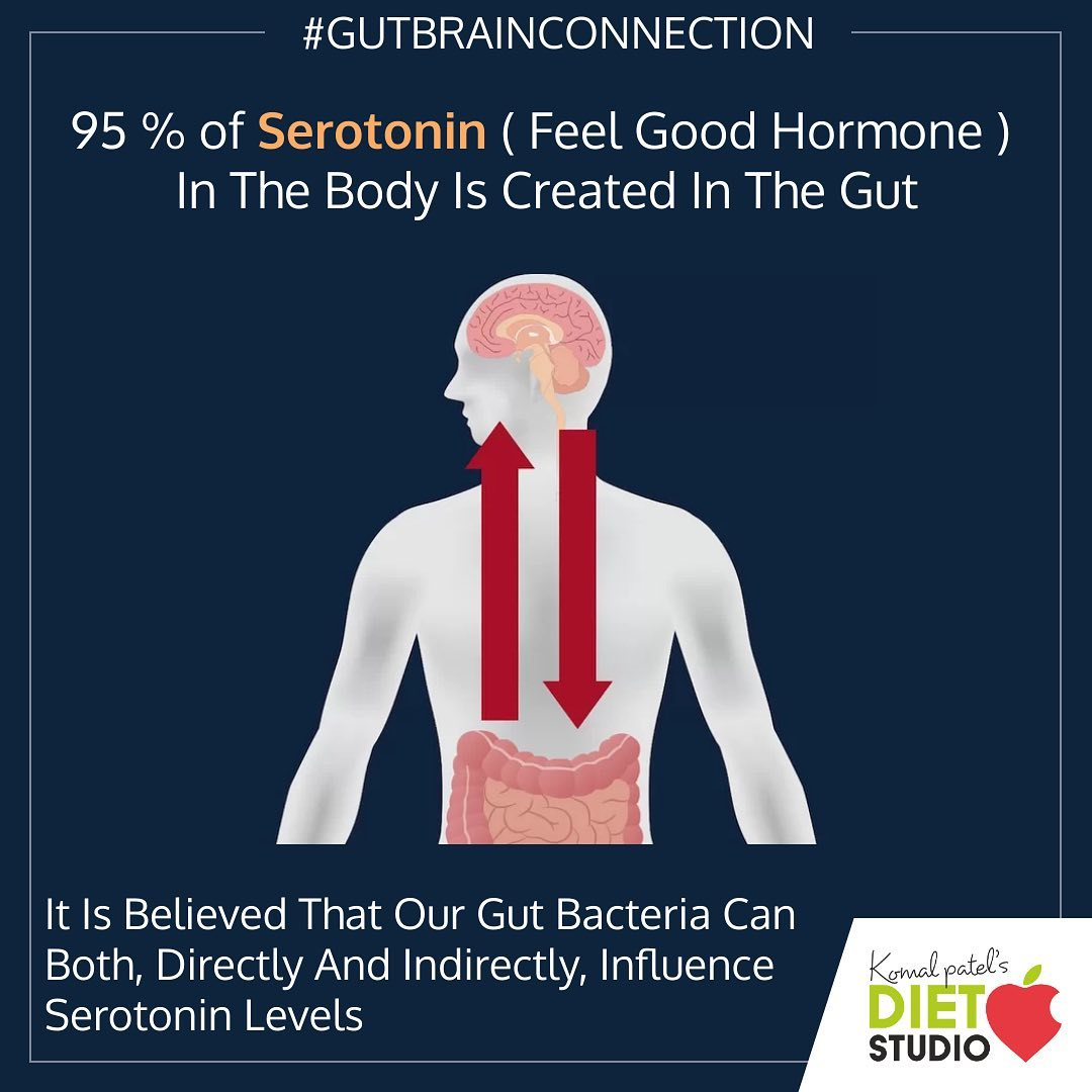 #gutbrainconnection  Although serotonin is well known as a brain neurotransmitter, it is estimated that 90 percent of the body's serotonin is made in the digestive tract. #guthealth #gutflora #microbes #microrganism #serotonin #neurotransmitter