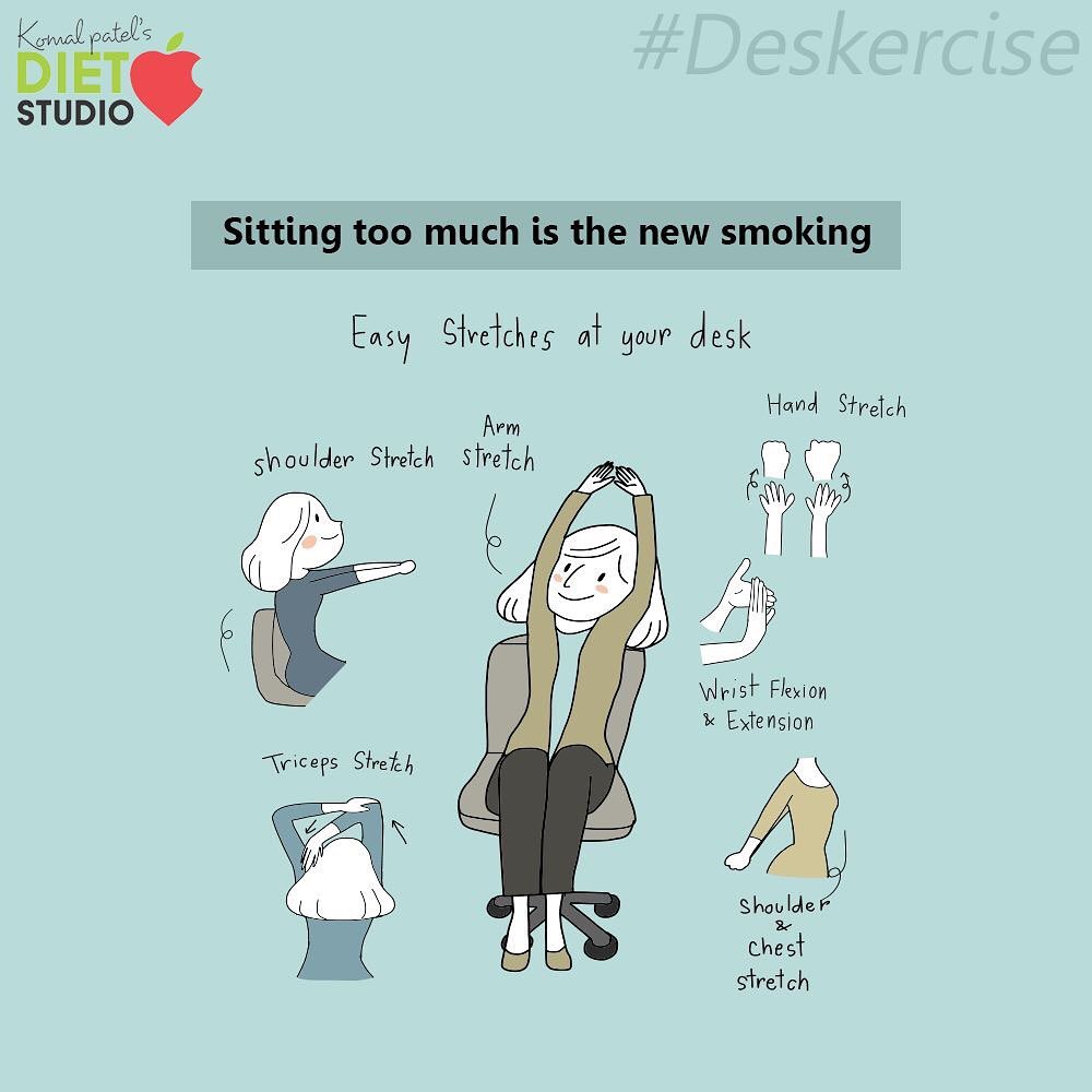 Are you sitting too much?  It is dangerous for your body to live a sedentary lifestyle. Deskercise can be a way to keep your body healthily functioning  #Deskercise #komalpatel #diet #goodfood #eathealthy #goodhealth