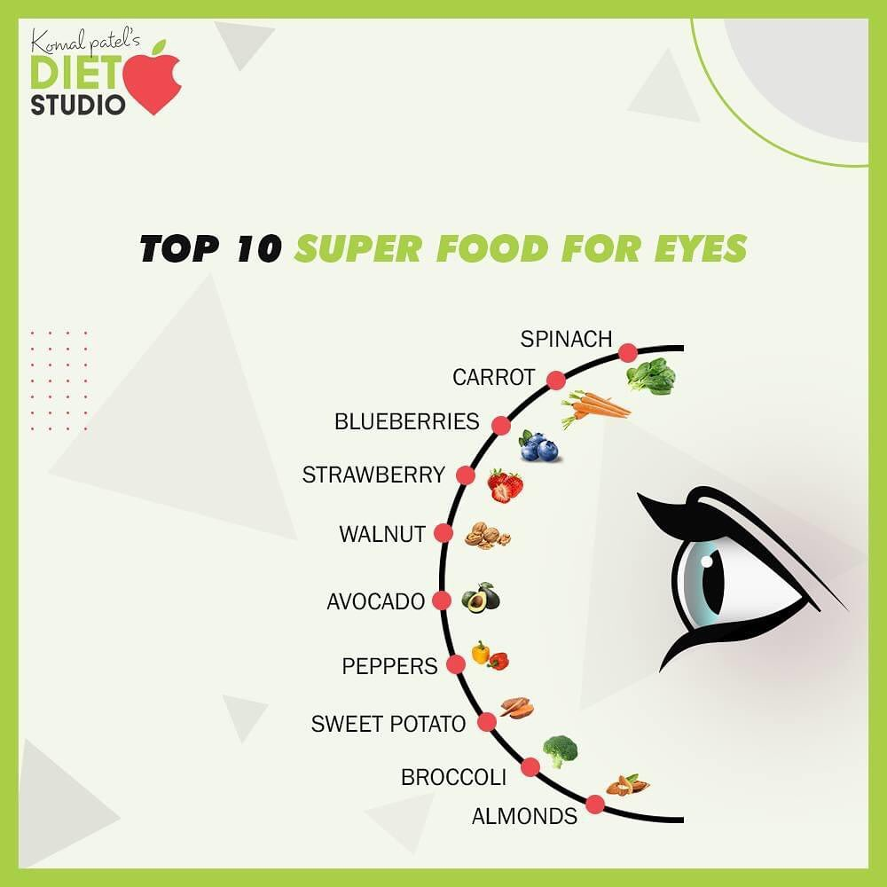 Komal Patel,  Eyes, Superfood, komalpatel, diet, goodfood, eathealthy, goodhealth