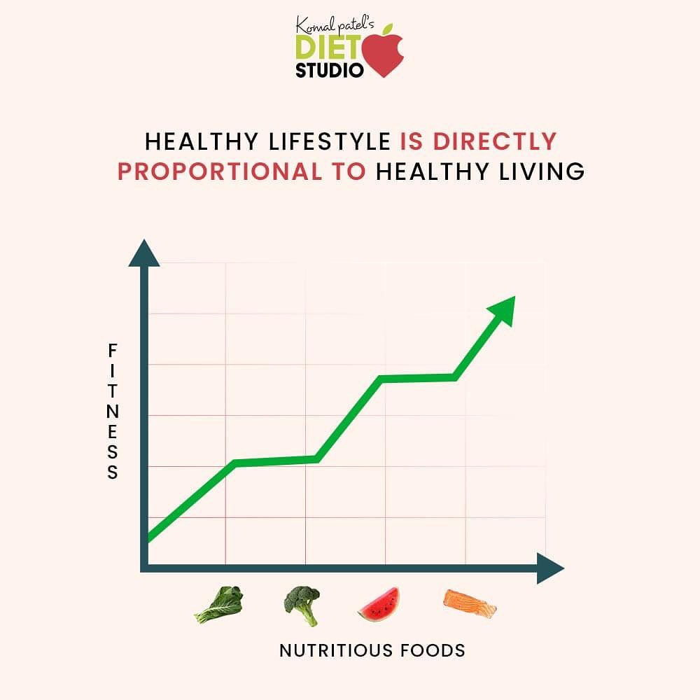 Healthy lifestyle is directly proportional to healthy living!  If you are a fitness fanatic then remember to give yourself the right kind of nutritious in every form.  #KomalPatel #GoodFood #EatHealthy #GoodHealth #DietPlan #DietConsultation #Health #Dieting #Diet #WeightLoss #Fitness #DietFood #DietTips #ExplorePage